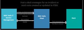 resources/BMC%20ITSM-23086aaa-f58a-4f28-bd93-e00bf6d5fa42.png